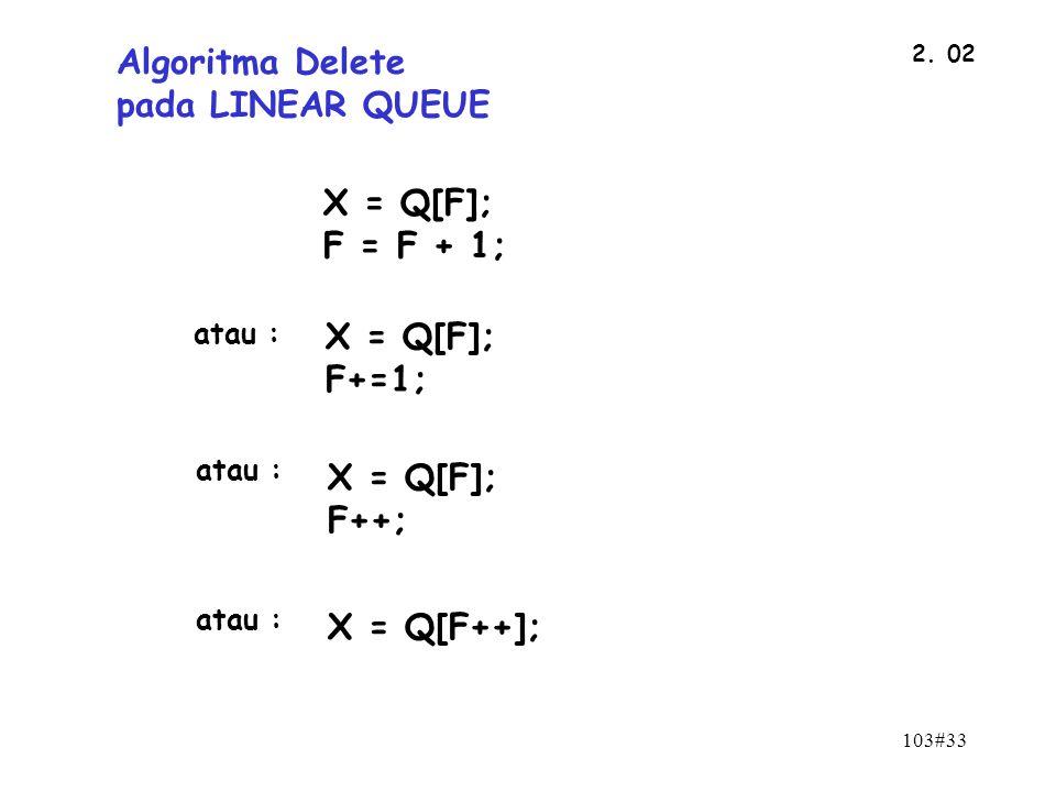 Algoritma Delete pada LINEAR QUEUE X = Q[F]; F = F + 1; X = Q[F];